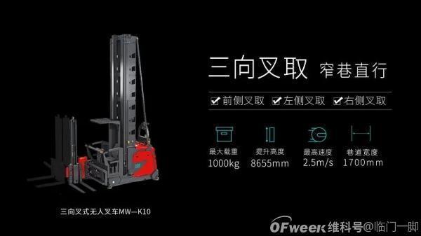实力推荐| 扩容提效,劢微机器人发布3款窄巷道式无人叉车