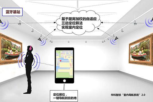 基于Bluetooth positioning推出室内导航解决方案