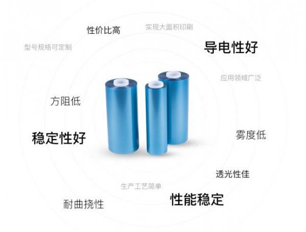 折叠屏手机的爆发,带动柔性折叠材料的技术发展