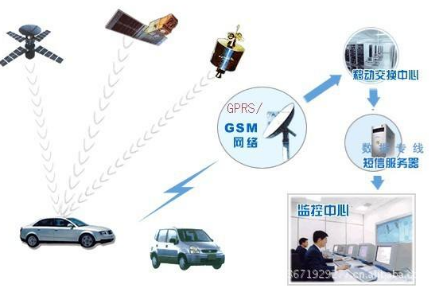车载导航GPS系统中数字压力传感器的应用分析