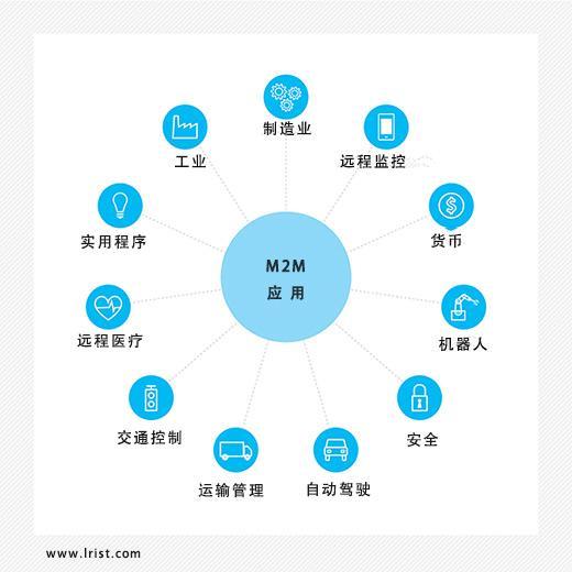 M2M发展概述以及与物联网的区别