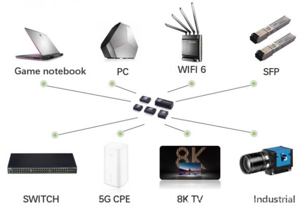 多G网络变压器线包关键技术是怎么样的?