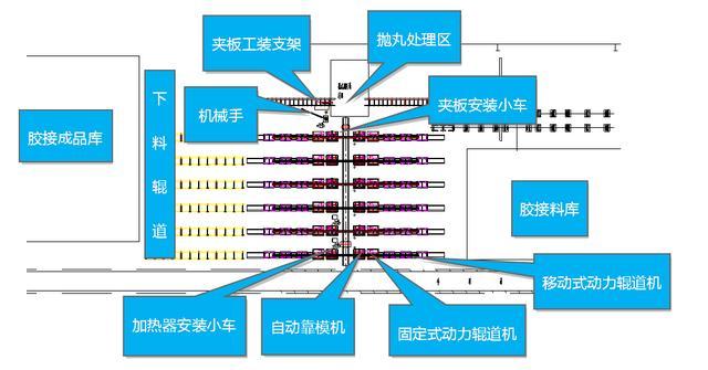轨道自动胶接技术打造无缝铁路