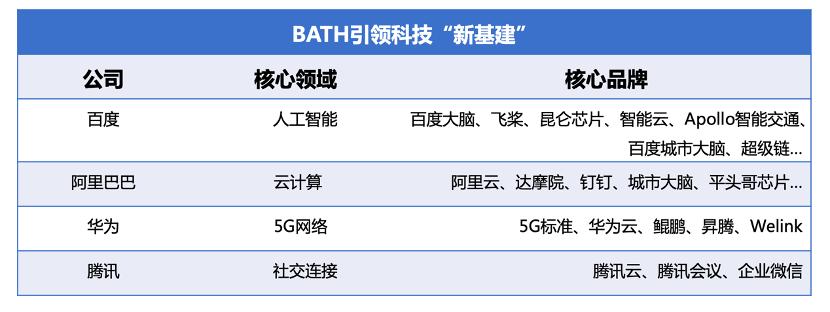 深度解读《中国智能经济发展白皮书》:AI为核心驱动力,百度给出智能范式
