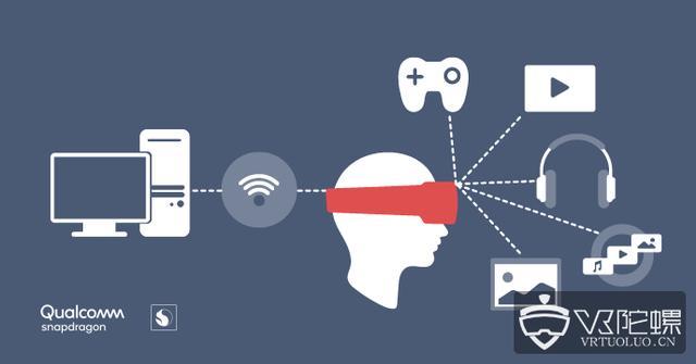 高通发布Boundless XR,可让一体机无线体验PC端VR内容