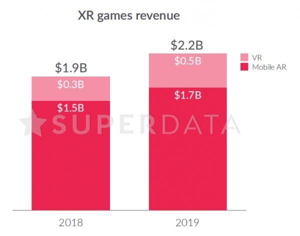 2020年VR市场分析-内容篇