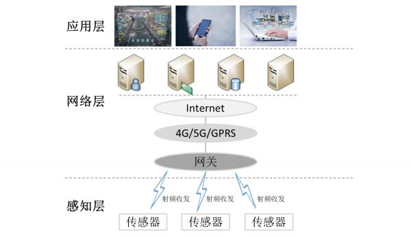 """线性调频扩频技术,非蜂窝广域网络的""""活力之水"""""""