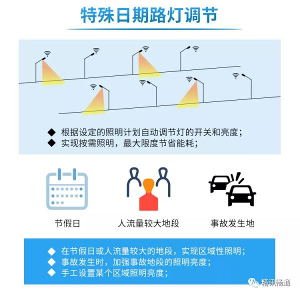 """用""""智慧路灯""""照亮你回家的路,完善城市智能化基础建设"""
