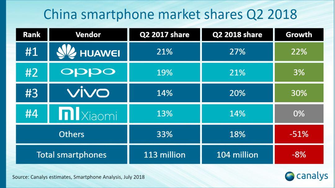 性价比手机K1将在国内上市,OPPO要和低配高价说再见?