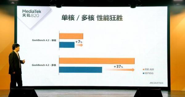 在中端5G手机市场,小米要以性能碾压其他竞争对手