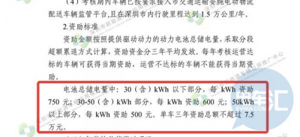 """200万产销目标已定,深圳针对物流电动化再下""""铁腕指令"""""""