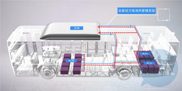 """树立公交电动化""""首都示范"""",比亚迪350辆纯电动公交车运营纪实"""