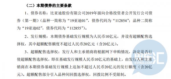 比亚迪发行30亿元5年期债券,补充新能源&电池业务流动资金