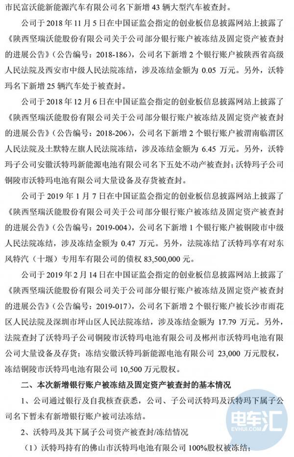 坚瑞沃能股票上涨,却因沃特玛查封107账户冻结金额近一亿