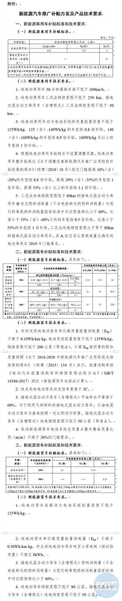 2019新能源补贴政策公布(补贴预拨付/取消地补/设过渡期)