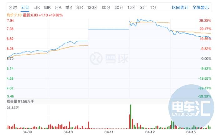 """独家回应""""被收购"""",江淮&大众已低调启动技术平台融合"""
