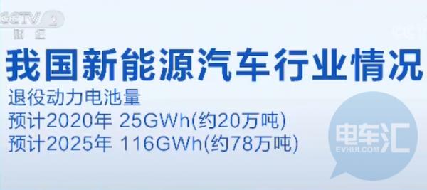 首批新能源车电池报废高峰期来临,换电池还是低价卖车?