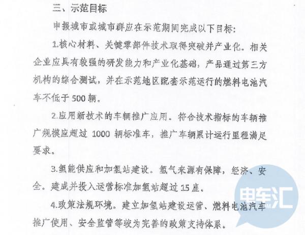 """氫燃料電池汽車""""十城千輛""""示范推廣方案曝光"""