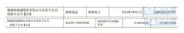 董明珠:举债投资银隆,是为扩大格力产业
