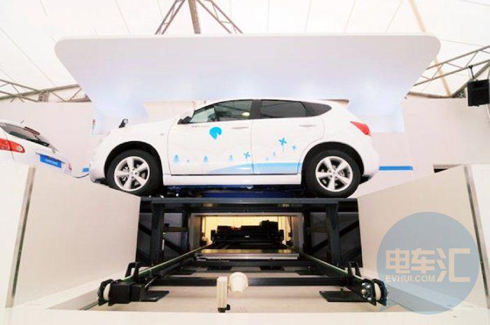 工信部:支持新能源车换电试点,协同解决换电难题