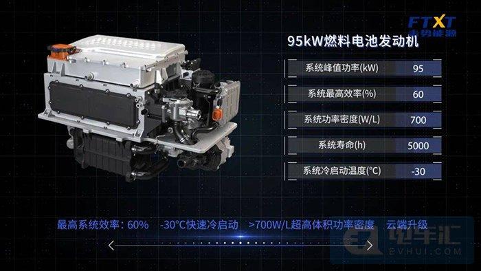 长城氢能战略加速推进,首款燃料电池SUV将于2021年量产