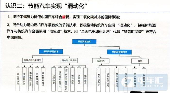 王秉刚:2.0版节能与新能源汽车技术路线图将力挺混动