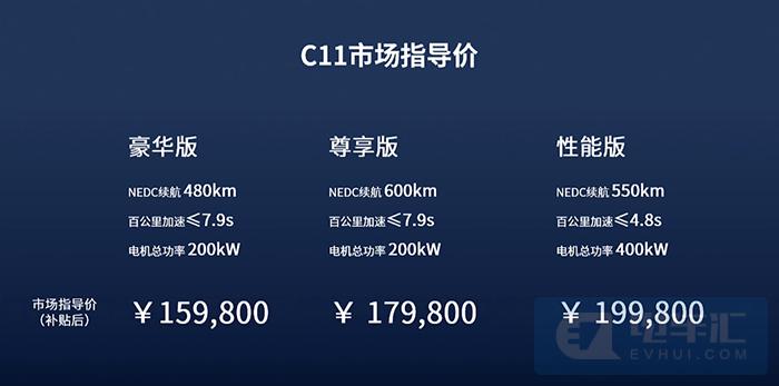 零跑 C11售价15.98-19.98万等7条快讯