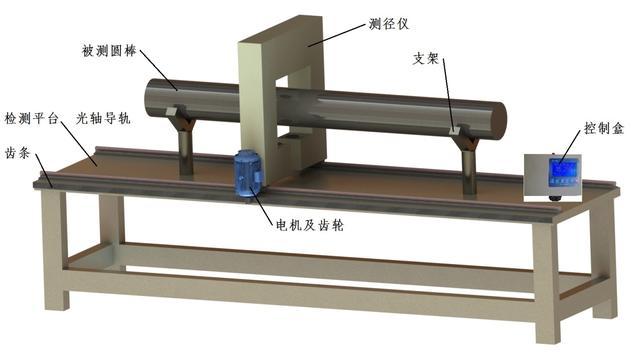 干货分享:四种大直径测径仪的测量方式