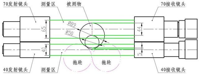 干货分享:辊筒外径、直线度、跳动测量步骤详解