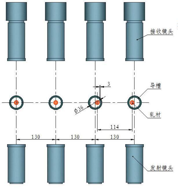 切分测径仪解决切分轧制中检测问题