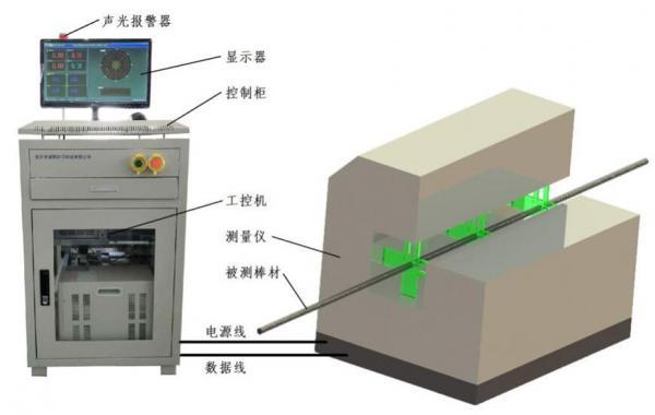 钛棒直线度测量仪发展稳健