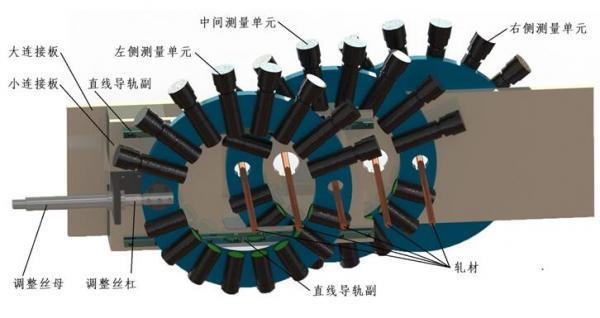一机多螺纹钢的生产模式如何测量外径质量?