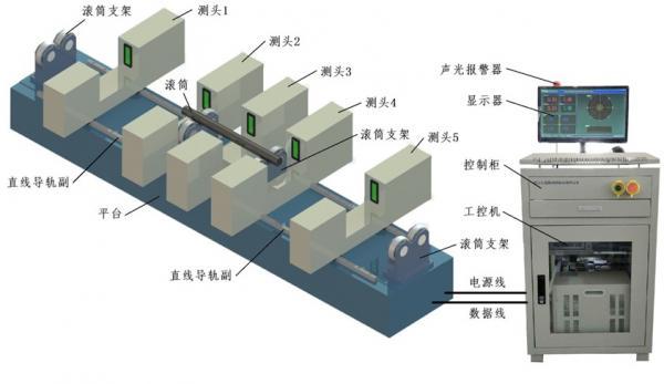 直线度测量仪让轧制生产如虎添翼