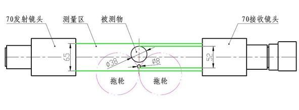 蓝鹏测控:看懂辊筒直线度检测 这一篇就够了