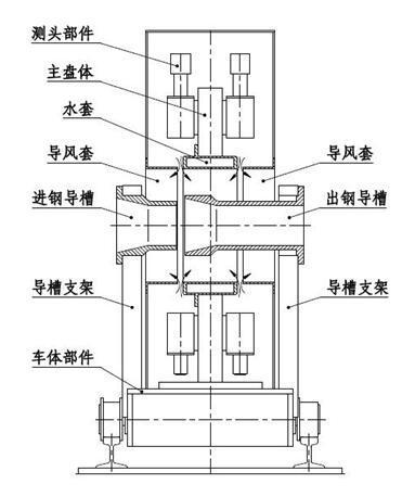 蓝鹏测控:棒材测径系统风机的使用与作用