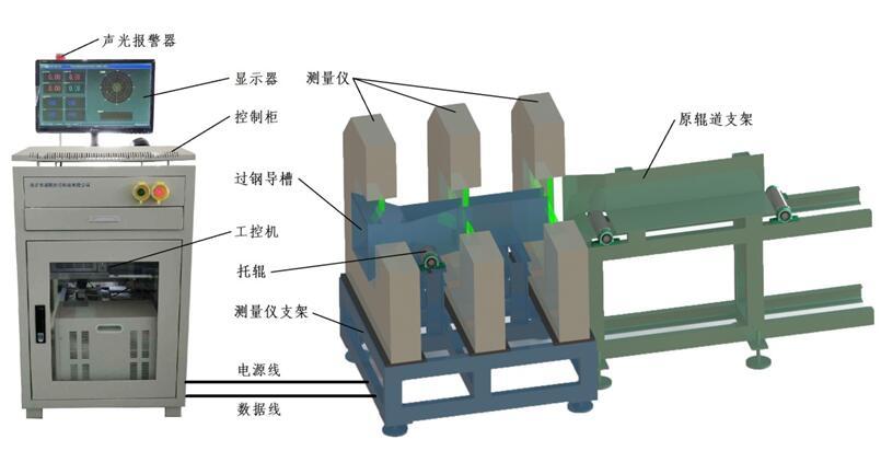常用的尺寸测量仪器之直线度测量仪