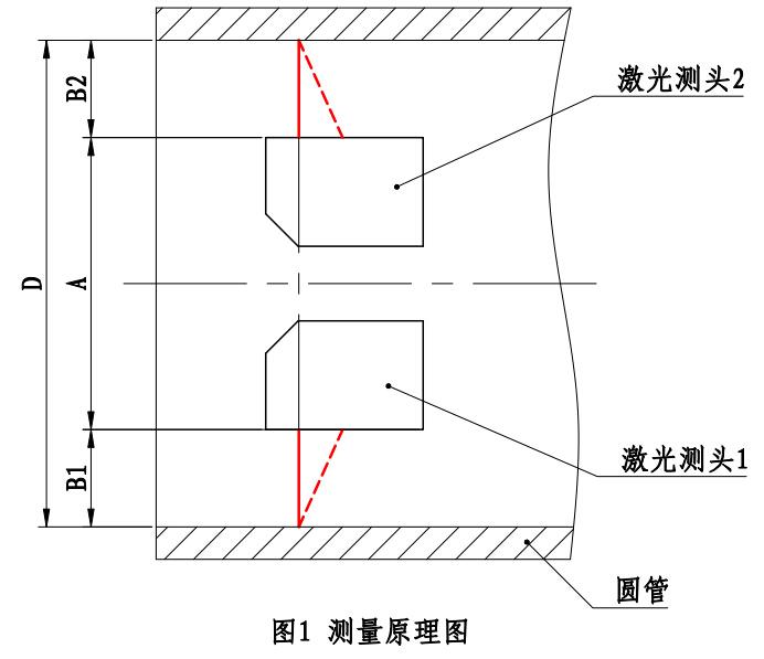 常用的尺寸测量仪器之内径测量仪