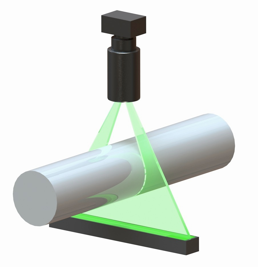 蓝鹏测控:带你了解光电测径仪的三种常用的基本光电原理