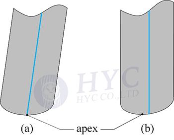 如何定义光纤跳线的端面三项值标准?