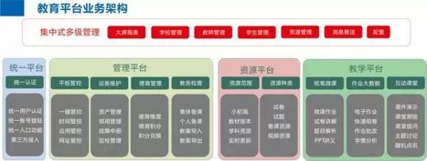 大咖云集! 厦门纵横集团精彩亮相 2018物联中国年度盛典