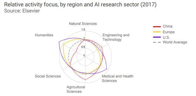 斯坦福AI指数报告发布,中国AI在哪些方面领先?
