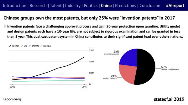 剑桥2019年度AI全景报告出炉,深度解读中国AI力量