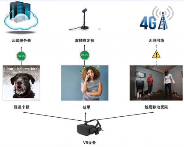 """5G+AI时代""""巨头""""""""新秀""""都选择了哪些赛道"""