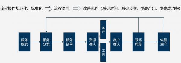 """皇冠娱乐""""智慧监测运维平台""""上线"""