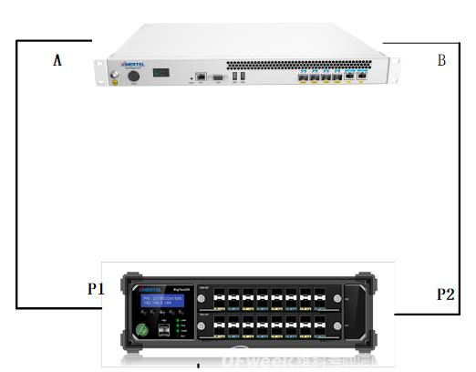 网络损伤仪如何使用高级过滤模式过滤带VLan的流量
