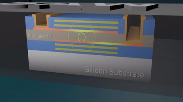 告別石英:全球首款無晶體無線MCU改進物聯網設計