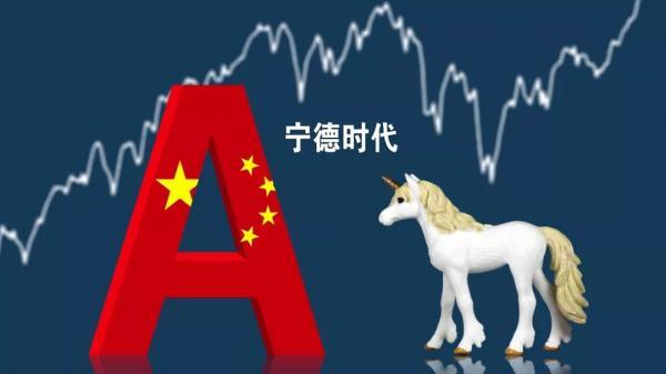 首日股价飙升44%、市值达786亿元,宁德时代登陆创业板