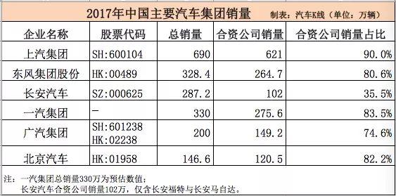 宝马戳中了哪些中国上市车企痛点?躺着赚钱要被终结