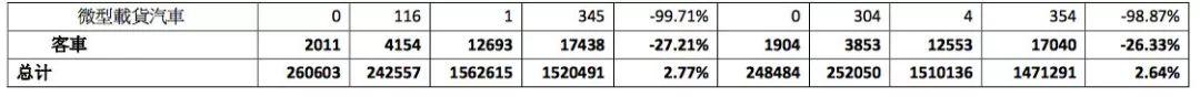 谁在欢喜谁在愁,中国上市车企半年销量解析TOP13