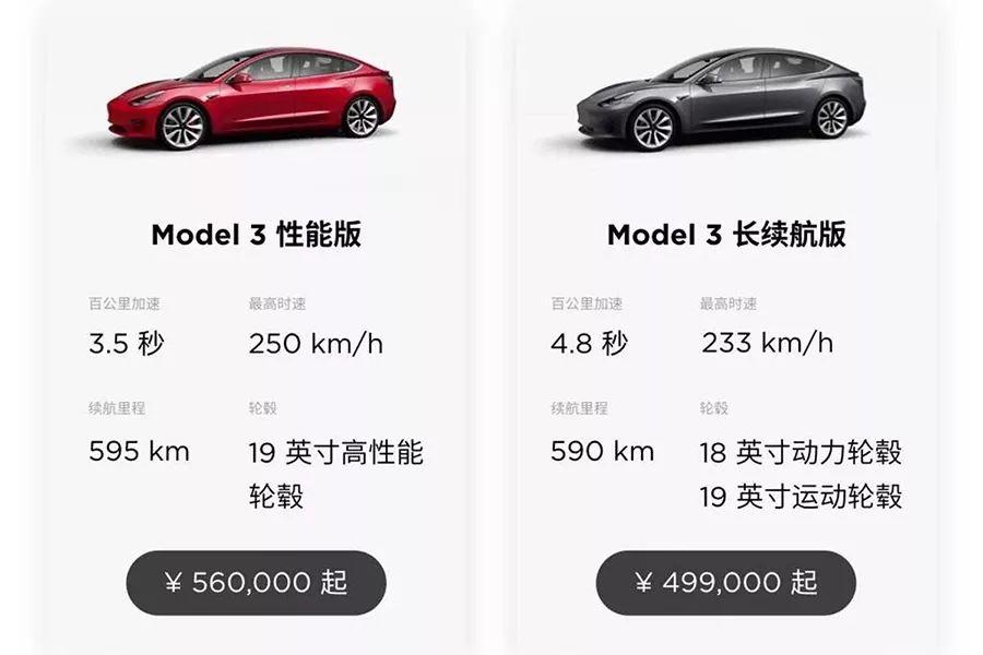 Model3开放预定,3.5秒零百,50多万买顶配!